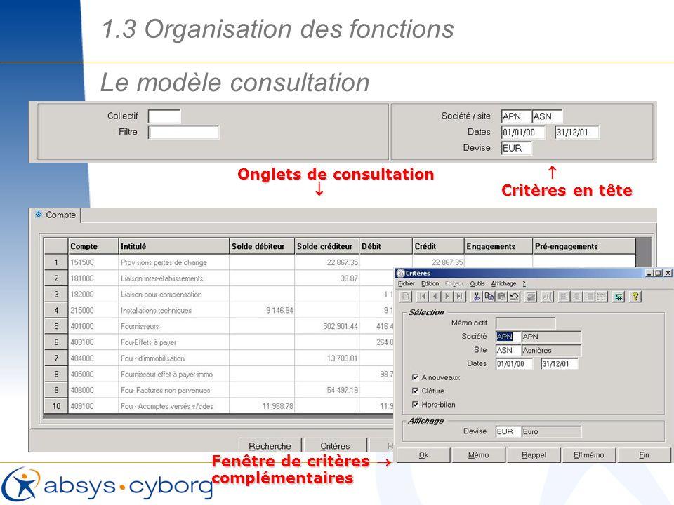 Onglets de consultation Onglets de consultation Critères en tête Critères en tête Fenêtre de critères complémentaires Le modèle consultation 1.3 Organ