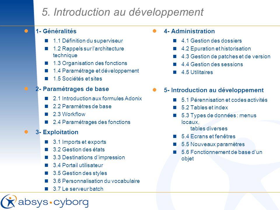 5. Introduction au développement 1- Généralités 1.1 Définition du superviseur 1.2 Rappels sur larchitecture technique 1.3 Organisation des fonctions 1