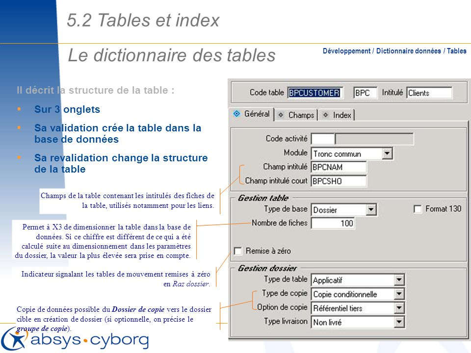 Le dictionnaire des tables 5.2 Tables et index Il décrit la structure de la table : Sur 3 onglets Sa validation crée la table dans la base de données