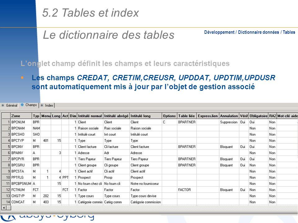 Le dictionnaire des tables Longlet champ définit les champs et leurs caractéristiques Les champs CREDAT, CRETIM,CREUSR, UPDDAT, UPDTIM,UPDUSR sont aut