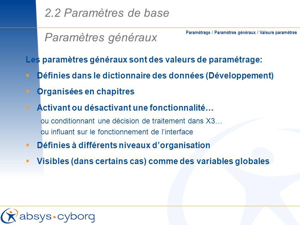 Les paramètres généraux sont des valeurs de paramétrage: Définies dans le dictionnaire des données (Développement) Organisées en chapitres Activant ou