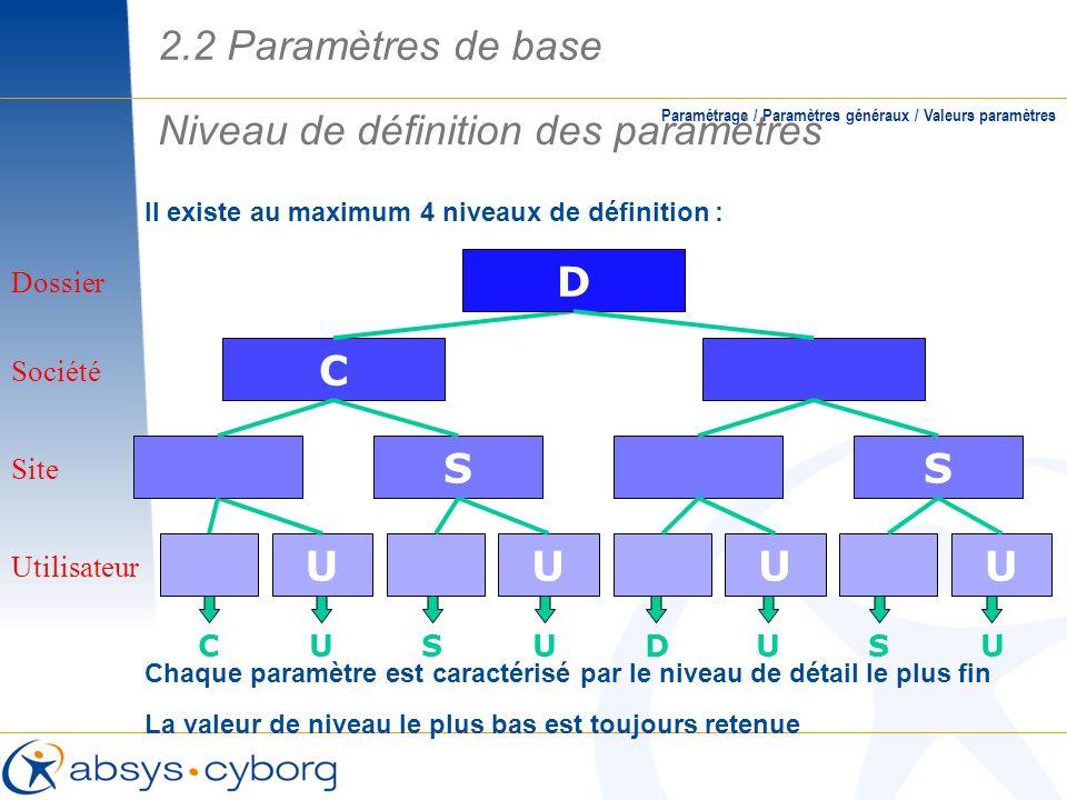 Il existe au maximum 4 niveaux de définition : Chaque paramètre est caractérisé par le niveau de détail le plus fin La valeur de niveau le plus bas es