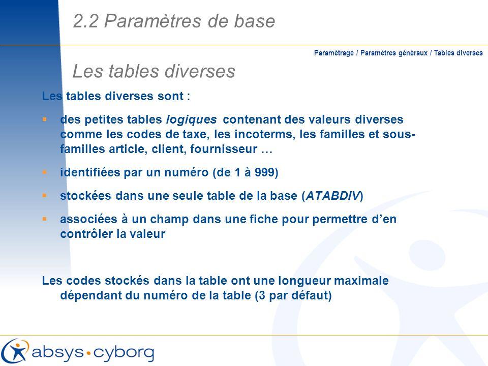 Les tables diverses sont : des petites tables logiques contenant des valeurs diverses comme les codes de taxe, les incoterms, les familles et sous- fa