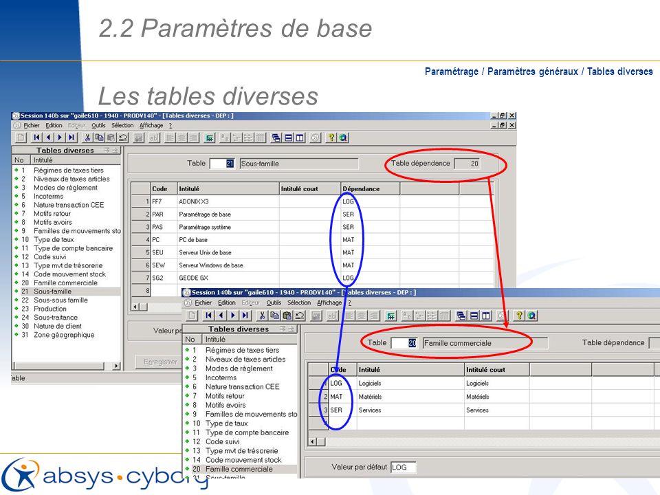 Paramétrage / Paramètres généraux / Tables diverses Les tables diverses 2.2 Paramètres de base
