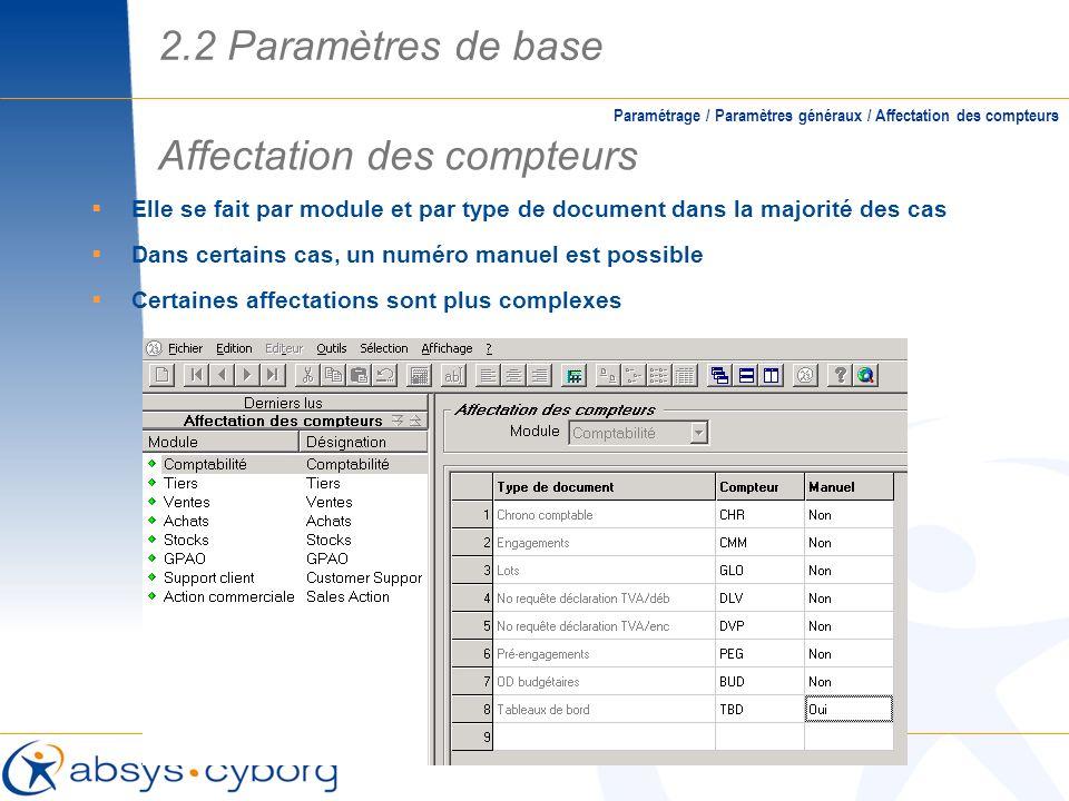Elle se fait par module et par type de document dans la majorité des cas Dans certains cas, un numéro manuel est possible Certaines affectations sont