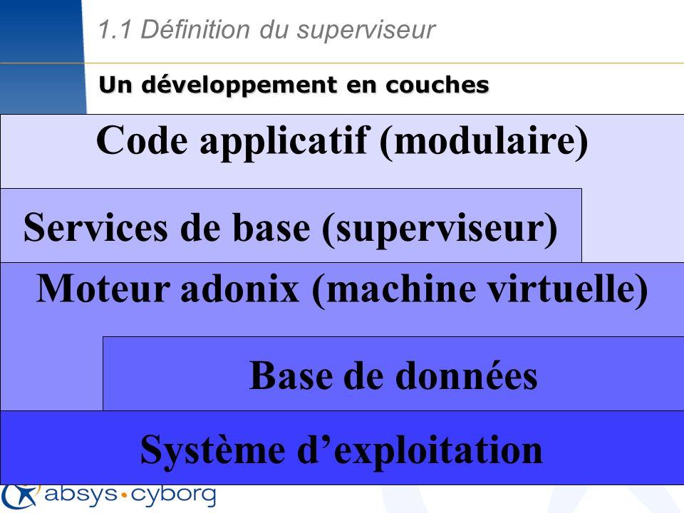 Code applicatif (modulaire) Moteur adonix (machine virtuelle) 1.1 Définition du superviseur Un développement en couches Système dexploitation Base de