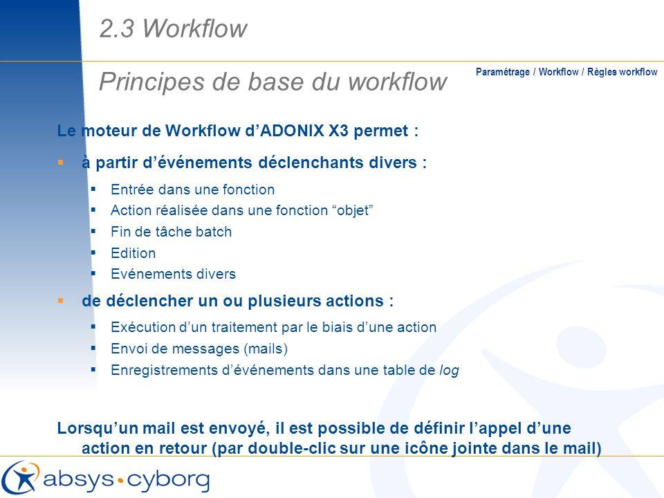 Le moteur de Workflow dADONIX X3 permet : à partir dévénements déclenchants divers : Entrée dans une fonction Action réalisée dans une fonction objet