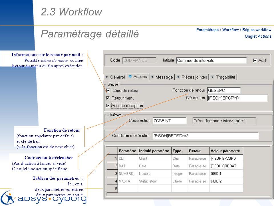 Paramétrage détaillé Paramétrage / Workflow / Règles workflow Onglet Actions Code action à déclencher (Pas daction à lancer si vide) Cest ici une acti