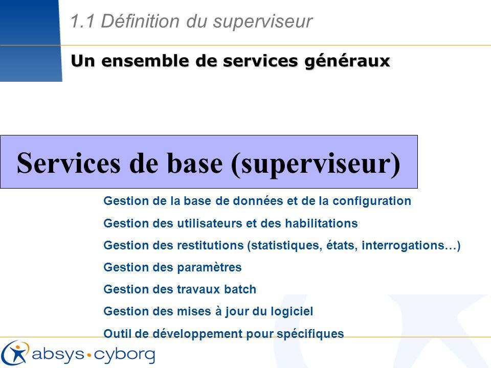 1.1 Définition du superviseur Un ensemble de services généraux Services de base (superviseur) Gestion de la base de données et de la configuration Ges
