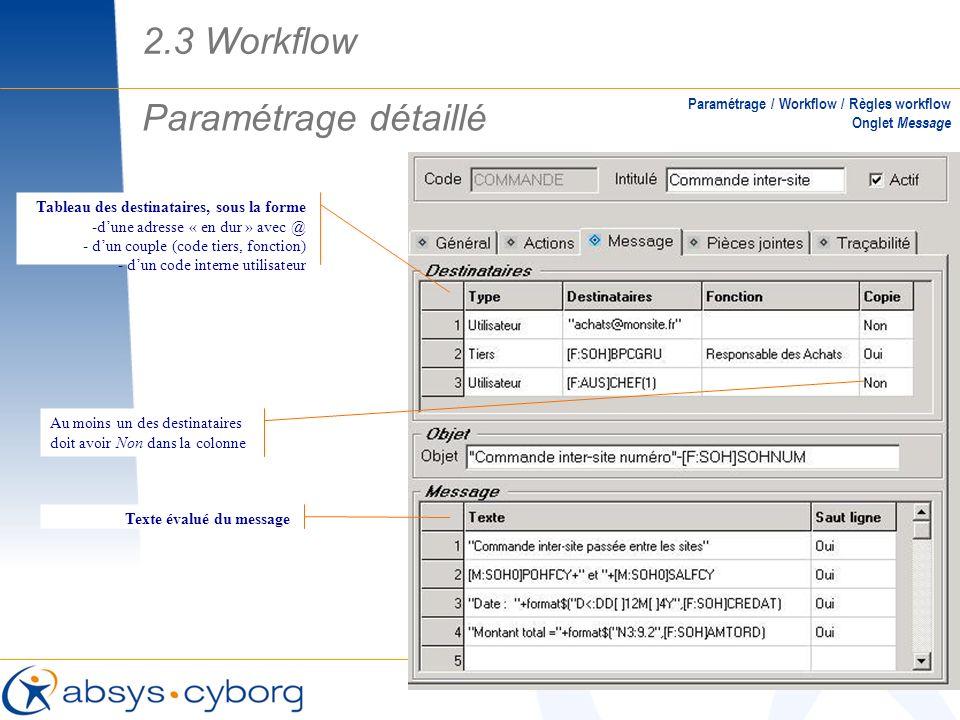 Paramétrage détaillé Paramétrage / Workflow / Règles workflow Onglet Message Tableau des destinataires, sous la forme -dune adresse « en dur » avec @