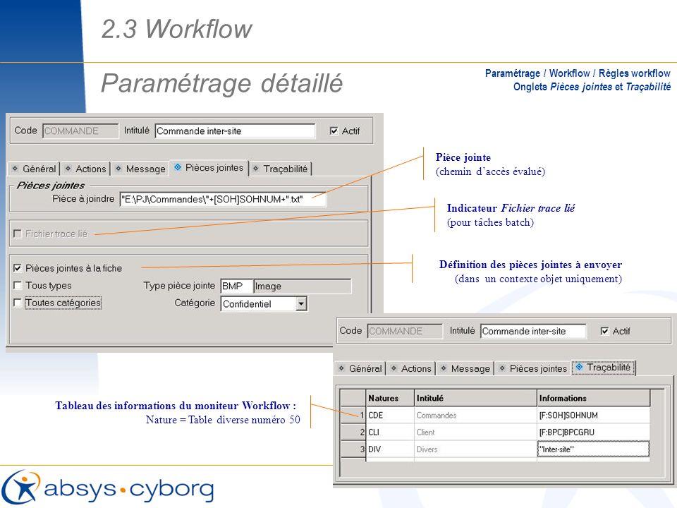 Paramétrage détaillé Paramétrage / Workflow / Règles workflow Onglets Pièces jointes et Traçabilité Pièce jointe (chemin daccès évalué) Indicateur Fic