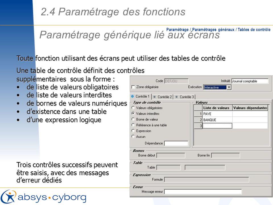 Paramétrage générique lié aux écrans Paramétrage / Paramétrages généraux / Tables de contrôle Toute fonction utilisant des écrans peut utiliser des ta