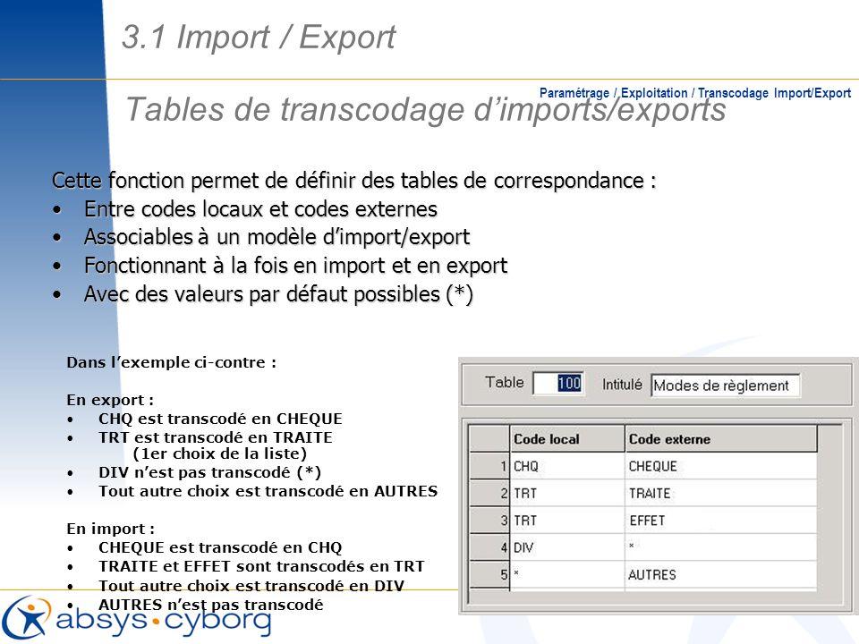 Tables de transcodage dimports/exports Paramétrage / Exploitation / Transcodage Import/Export Cette fonction permet de définir des tables de correspon