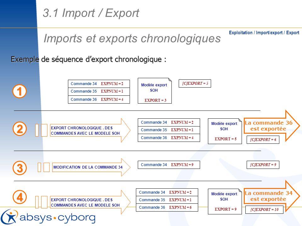 Imports et exports chronologiques Exploitation / Import/export / Export Exemple de séquence dexport chronologique : EXPORT = 5 Modèle export SOH Comma