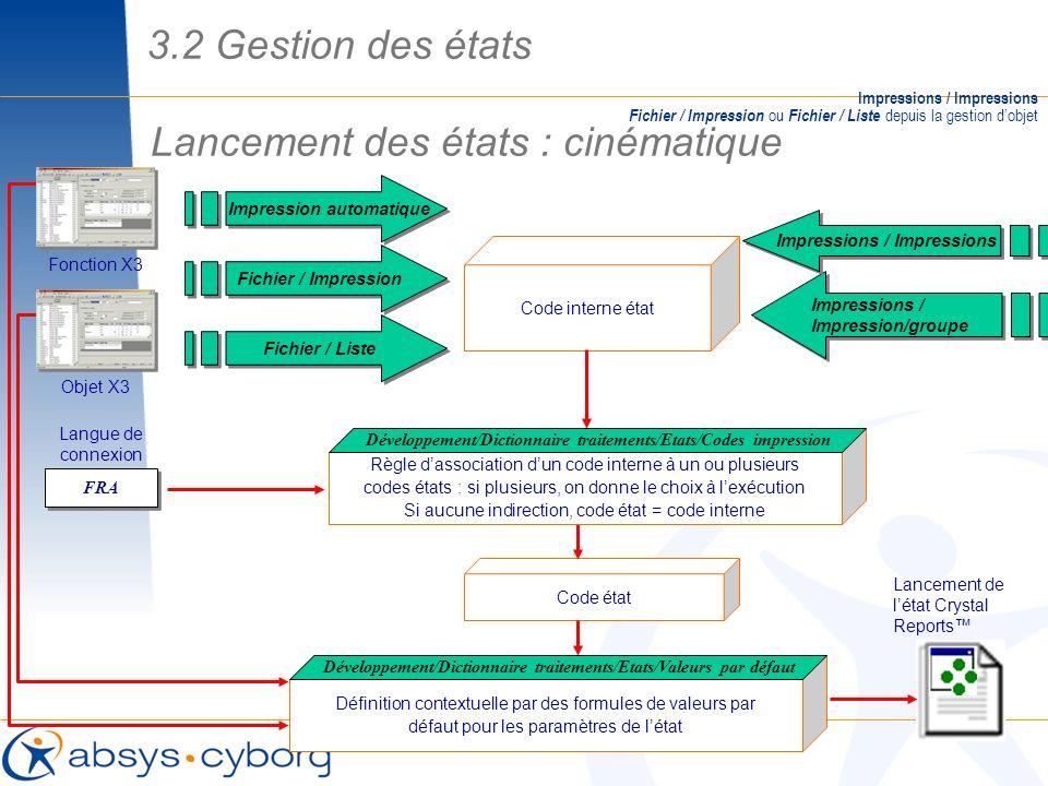Lancement des états : cinématique Impressions / Impressions Fichier / Impression ou Fichier / Liste depuis la gestion dobjet Langue de connexion FRA C