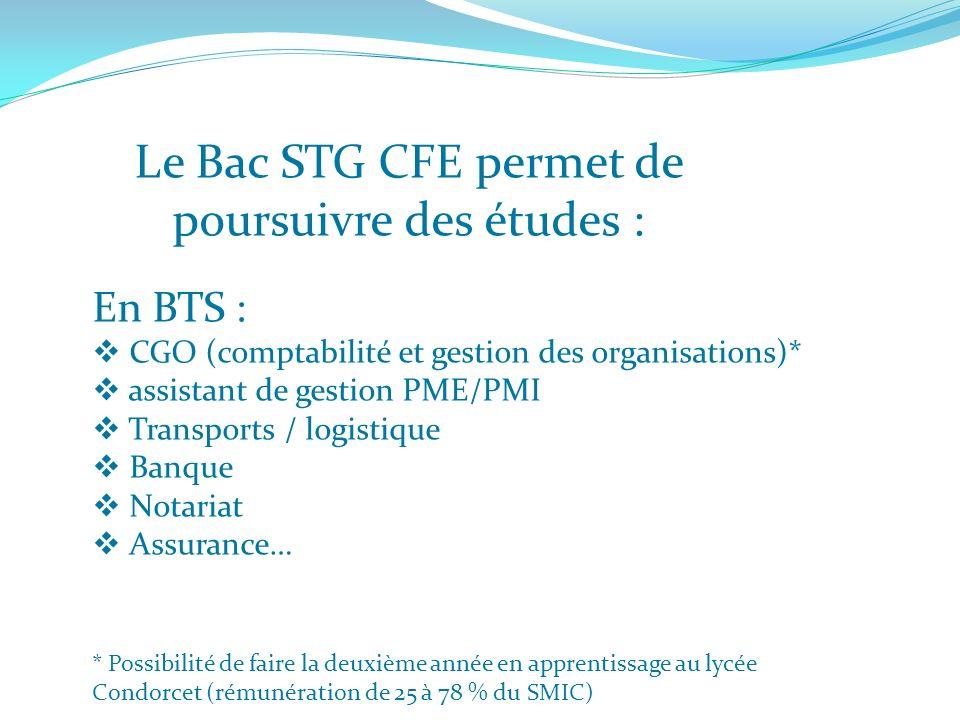 Le Bac STG CFE permet de poursuivre des études : En BTS : CGO (comptabilité et gestion des organisations)* assistant de gestion PME/PMI Transports / logistique Banque Notariat Assurance… * Possibilité de faire la deuxième année en apprentissage au lycée Condorcet (rémunération de 25 à 78 % du SMIC)