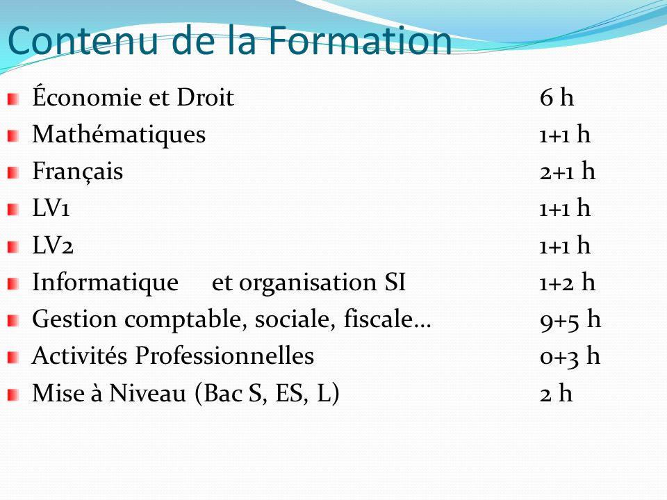 Contenu de la Formation Économie et Droit6 h Mathématiques1+1 h Français2+1 h LV11+1 h LV21+1 h Informatique et organisation SI1+2 h Gestion comptable