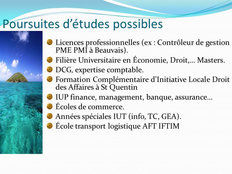 Poursuites détudes possibles Licences professionnelles (ex : Contrôleur de gestion PME PMI à Beauvais). Filière Universitaire en Économie, Droit,… Mas