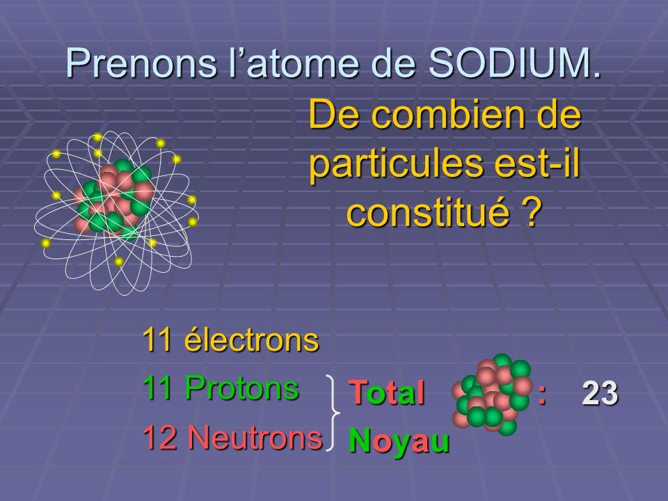 Total : Noyau Prenons latome de SODIUM.