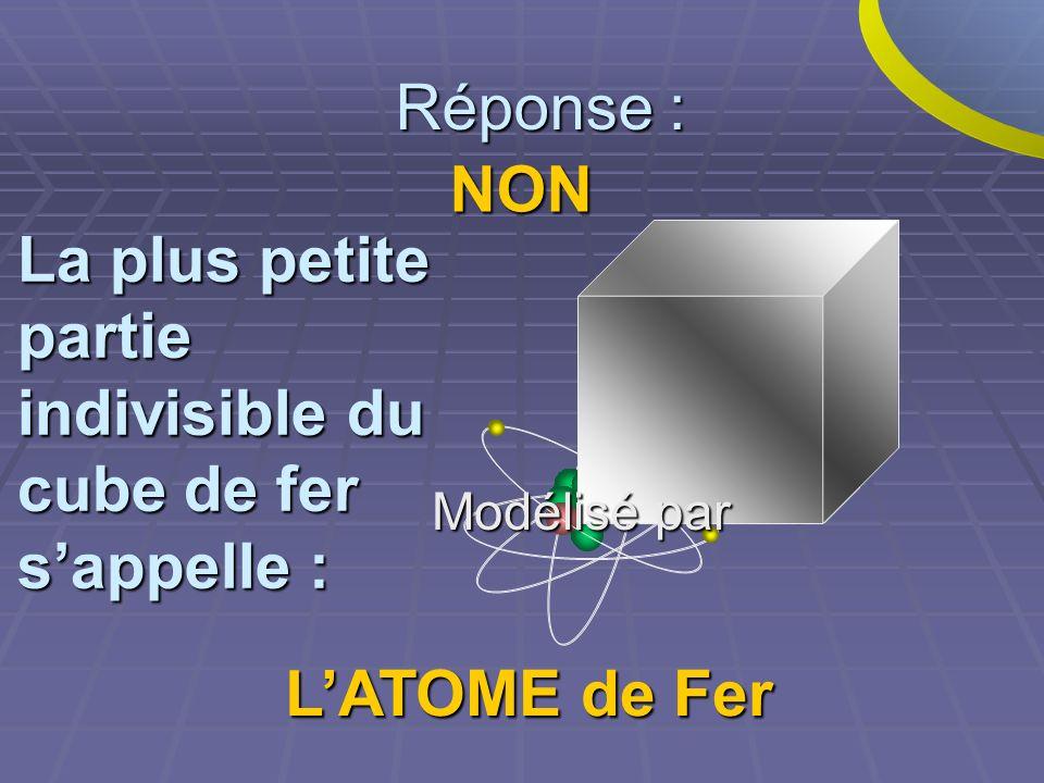 Réponse : NON La plus petite partie indivisible du cube de fer sappelle : LATOME de Fer Modélisé par