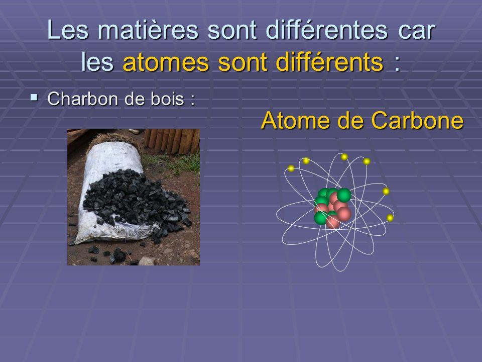 Charbon de bois : Charbon de bois : Atome de Carbone