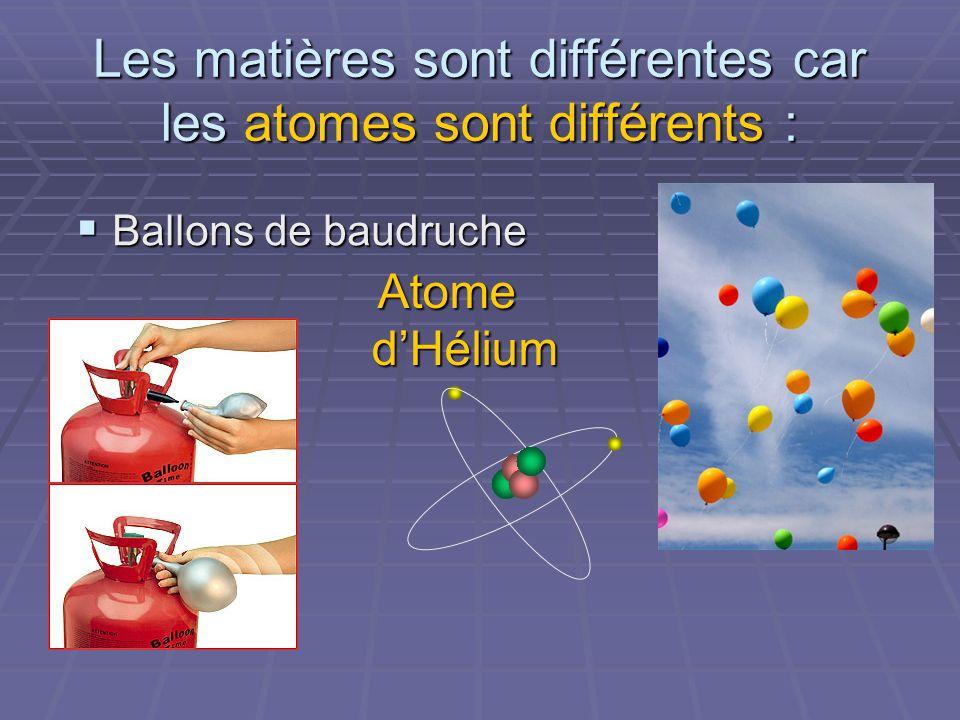 Les matières sont différentes car les atomes sont différents : Ballons de baudruche Ballons de baudruche Atome dHélium