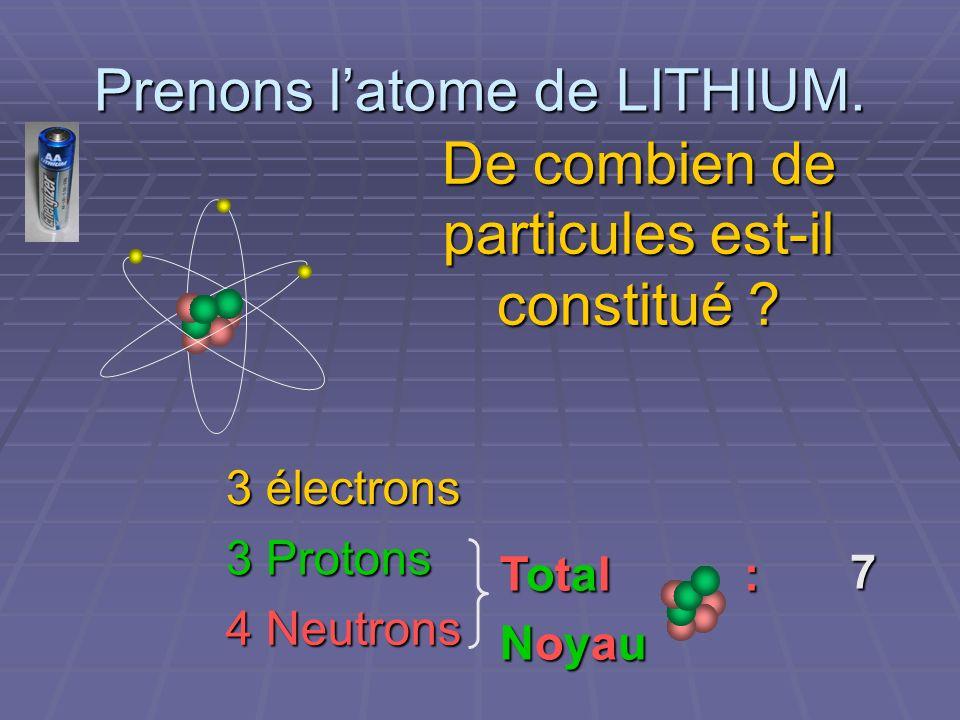 Total : Noyau Prenons latome de LITHIUM.De combien de particules est-il constitué .
