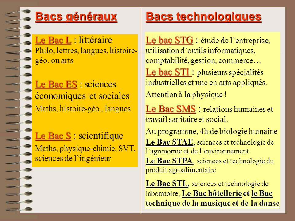 Le bac STI Le bac STI : plusieurs spécialités industrielles et une en arts appliqués. Attention à la physique ! Le Bac SMS : Le Bac SMS : relations hu