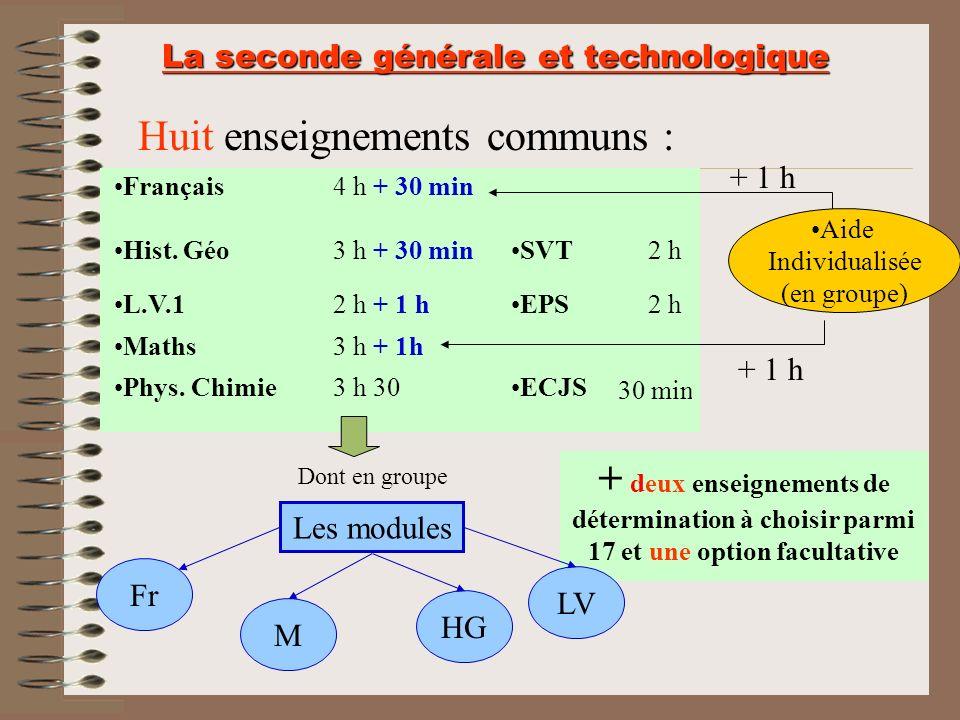 Huit enseignements communs : 30 min ECJS3 h 30Phys. Chimie 3 h + 1hMaths 2 hEPS2 h + 1 hL.V.1 2 hSVT3 h + 30 minHist. Géo 4 h + 30 minFrançais La seco