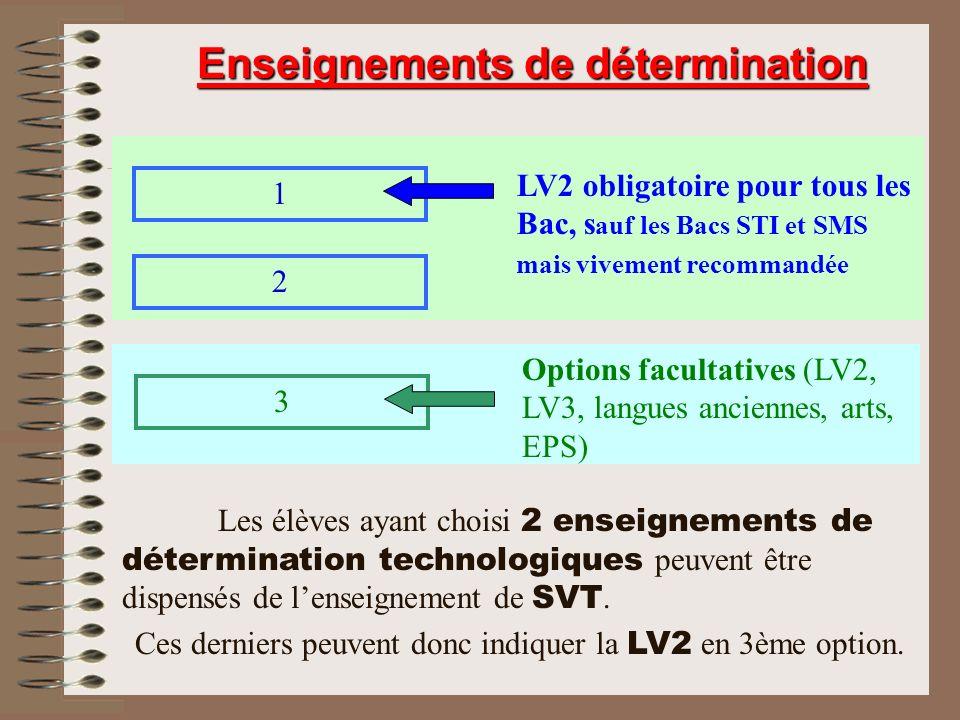 Enseignements de détermination 3 Options facultatives (LV2, LV3, langues anciennes, arts, EPS) Les élèves ayant choisi 2 enseignements de déterminatio