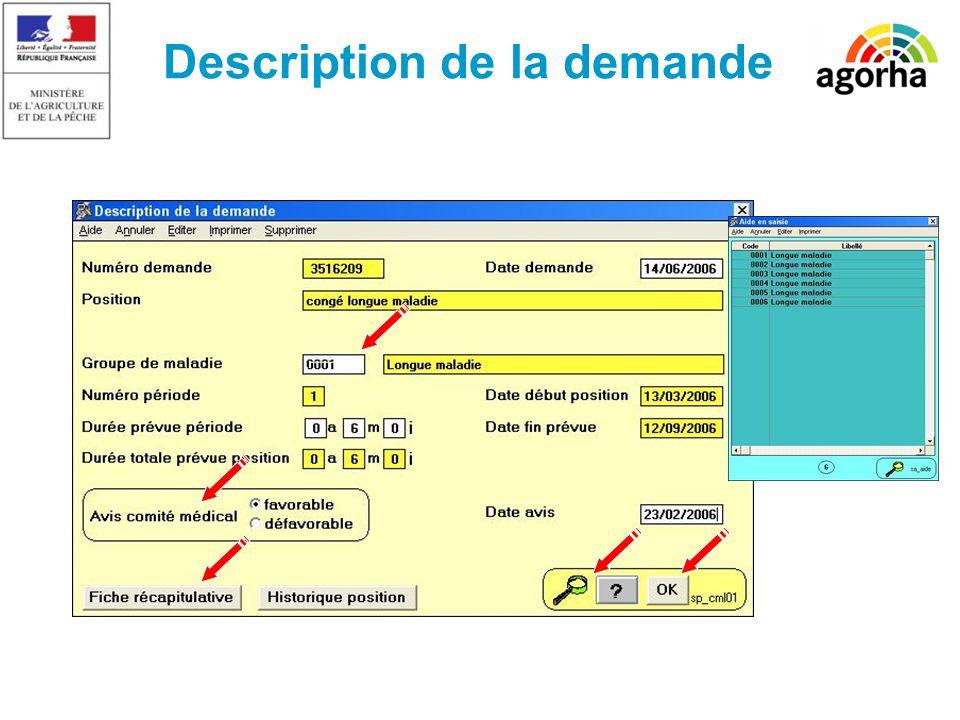 SG/SRH/MISIRH Description de la demande