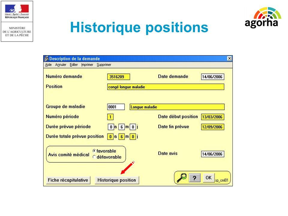 SG/SRH/MISIRH Historique positions