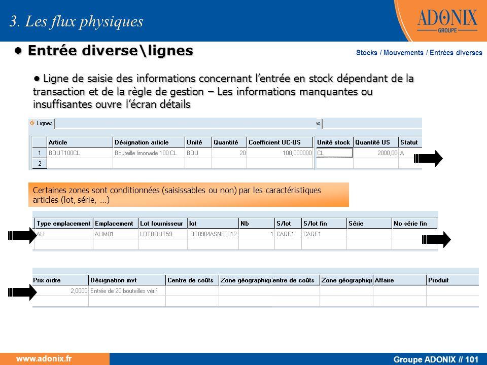 Groupe ADONIX // 101 www.adonix.fr Entrée diverse\lignes Entrée diverse\lignes Ligne de saisie des informations concernant lentrée en stock dépendant