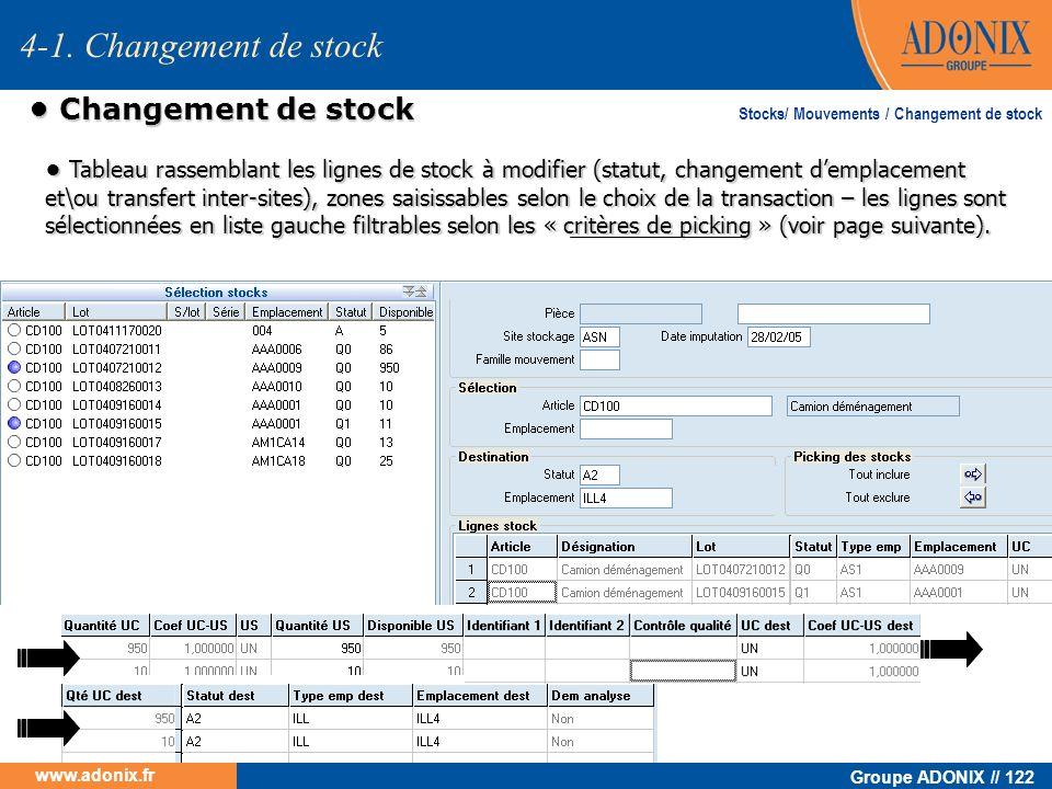 Groupe ADONIX // 122 www.adonix.fr Changement de stock Changement de stock Tableau rassemblant les lignes de stock à modifier (statut, changement demp