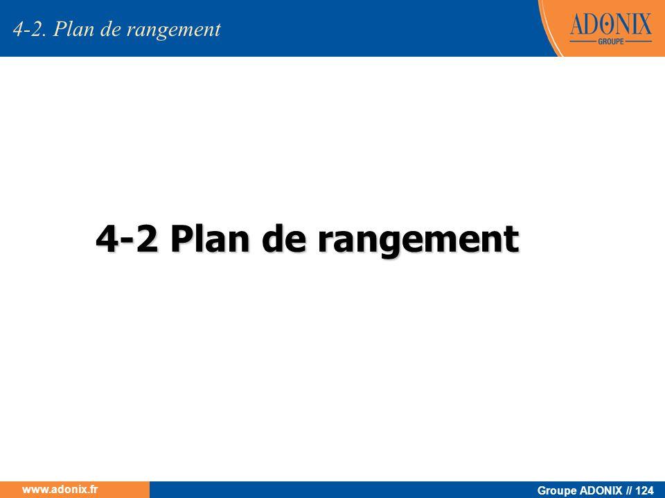 Groupe ADONIX // 124 www.adonix.fr 4-2 Plan de rangement 4-2. Plan de rangement