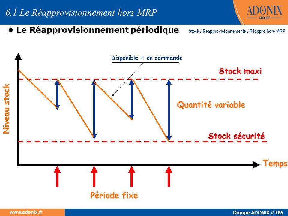 Groupe ADONIX // 185 www.adonix.fr Le Réapprovisionnement périodique Le Réapprovisionnement périodique Stock / Réapprovisionnements / Réappro hors MRP