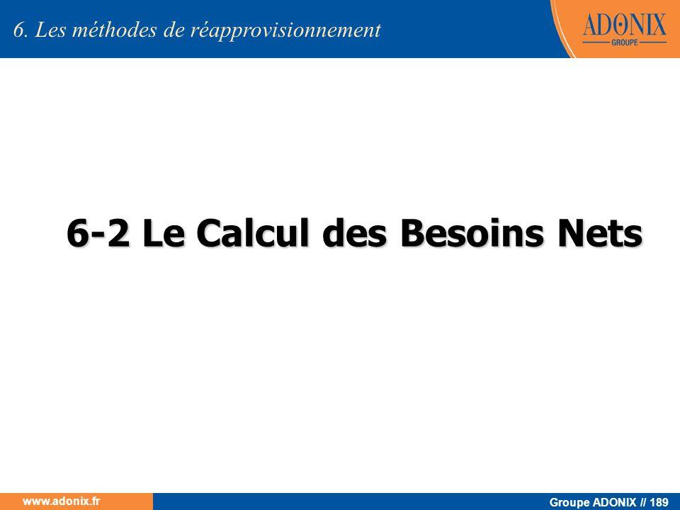 Groupe ADONIX // 189 www.adonix.fr 6-2 Le Calcul des Besoins Nets 6. Les méthodes de réapprovisionnement