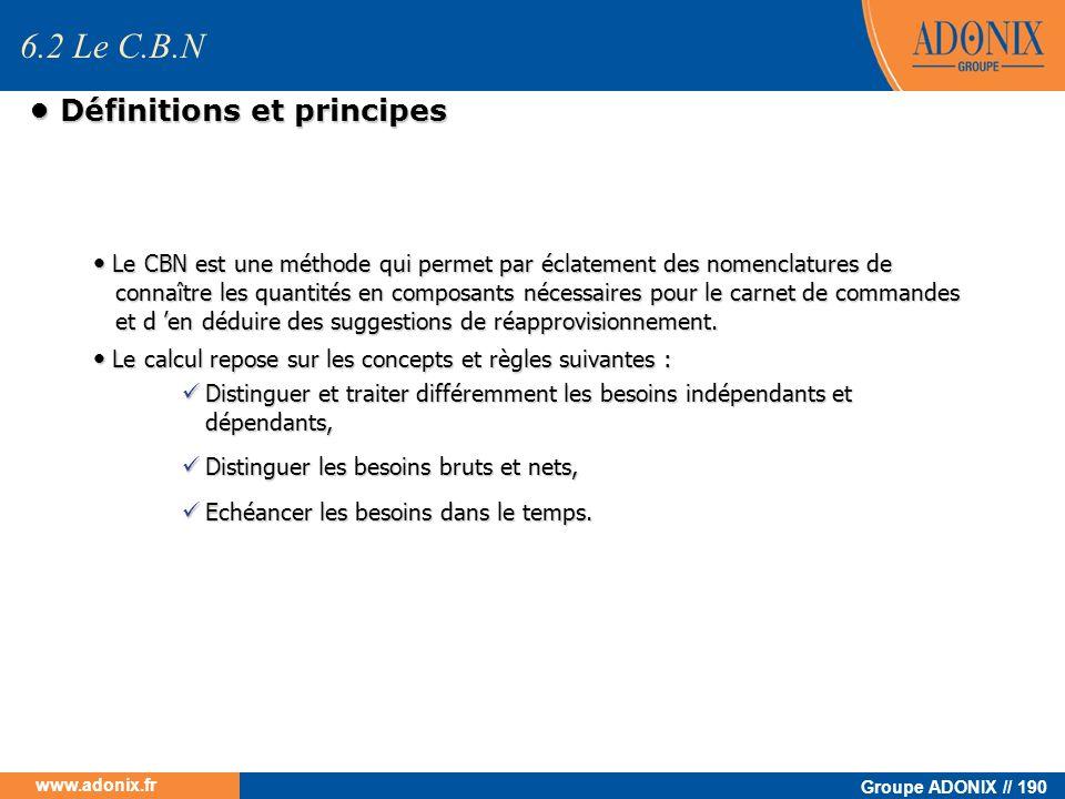 Groupe ADONIX // 190 www.adonix.fr Définitions et principes Définitions et principes Le CBN est une méthode qui permet par éclatement des nomenclature