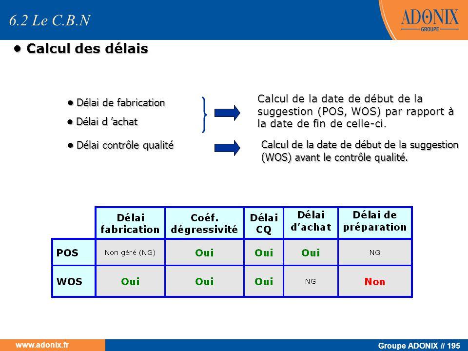 Groupe ADONIX // 195 www.adonix.fr Calcul des délais Calcul des délais 6.2 Le C.B.N Calcul de la date de début de la suggestion (POS, WOS) par rapport