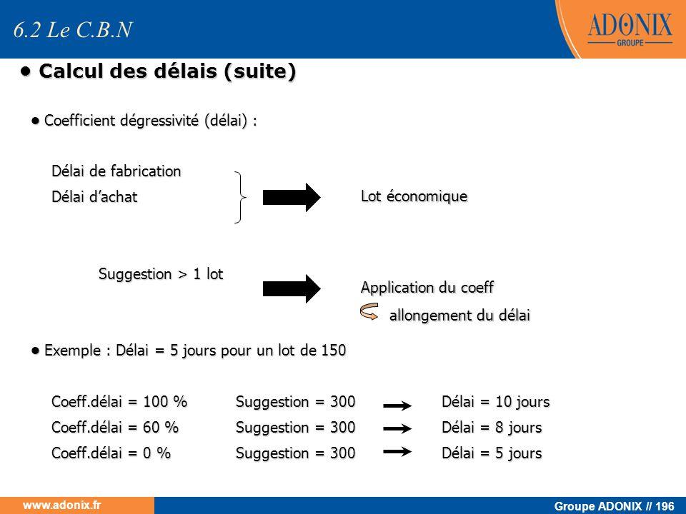 Groupe ADONIX // 196 www.adonix.fr Calcul des délais (suite) Calcul des délais (suite) 6.2 Le C.B.N Coefficient dégressivité (délai) : Coefficient dég