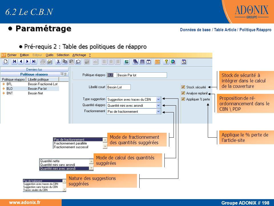 Groupe ADONIX // 198 www.adonix.fr Paramétrage Paramétrage 6.2 Le C.B.N Pré-requis 2 : Table des politiques de réappro Pré-requis 2 : Table des politi