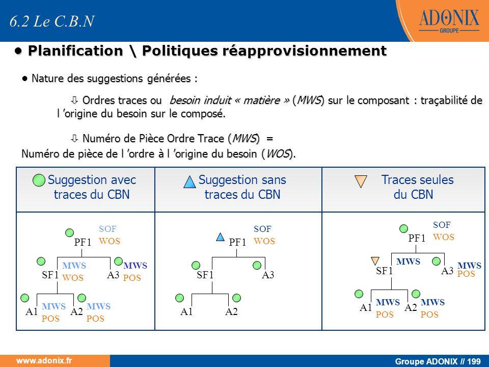 Groupe ADONIX // 199 www.adonix.fr Planification \ Politiques réapprovisionnement Planification \ Politiques réapprovisionnement Nature des suggestion