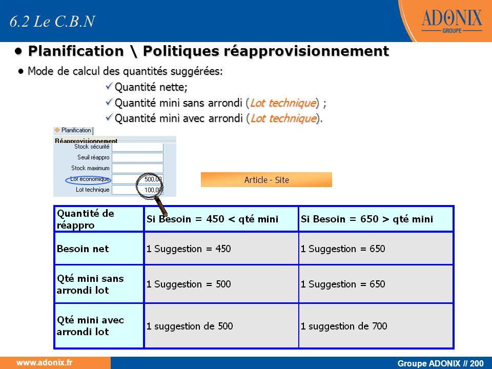 Groupe ADONIX // 200 www.adonix.fr Planification \ Politiques réapprovisionnement Planification \ Politiques réapprovisionnement Mode de calcul des qu