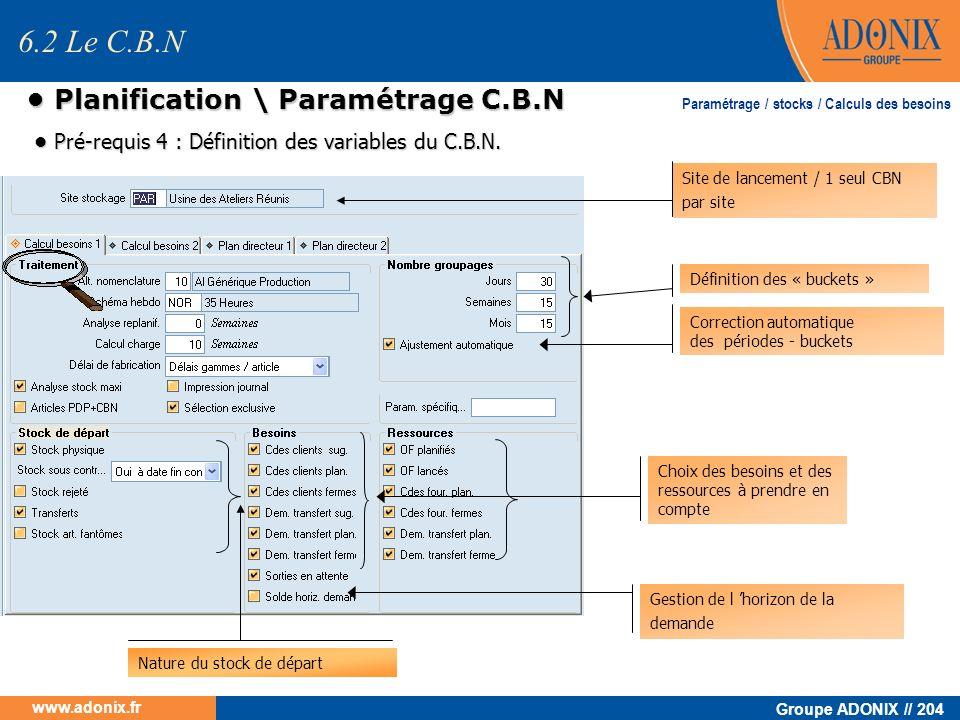 Groupe ADONIX // 204 www.adonix.fr Planification \ Paramétrage C.B.N Planification \ Paramétrage C.B.N Pré-requis 4 : Définition des variables du C.B.