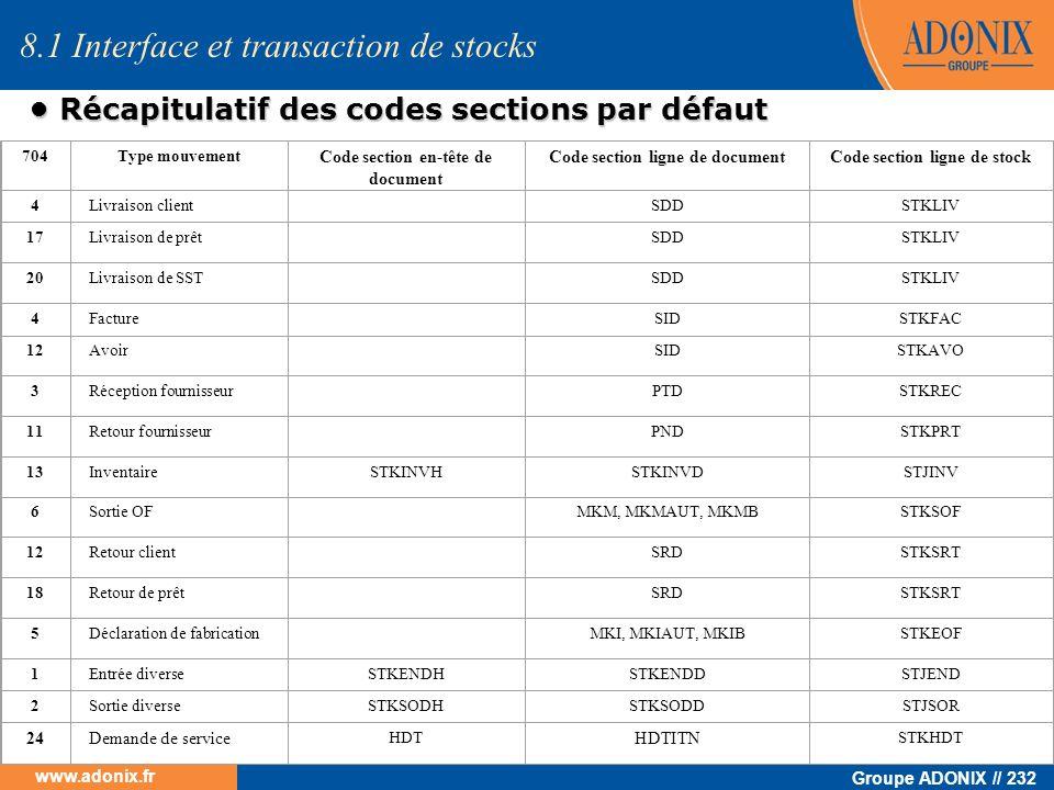 Groupe ADONIX // 232 www.adonix.fr Récapitulatif des codes sections par défaut Récapitulatif des codes sections par défaut 704Type mouvement Code sect