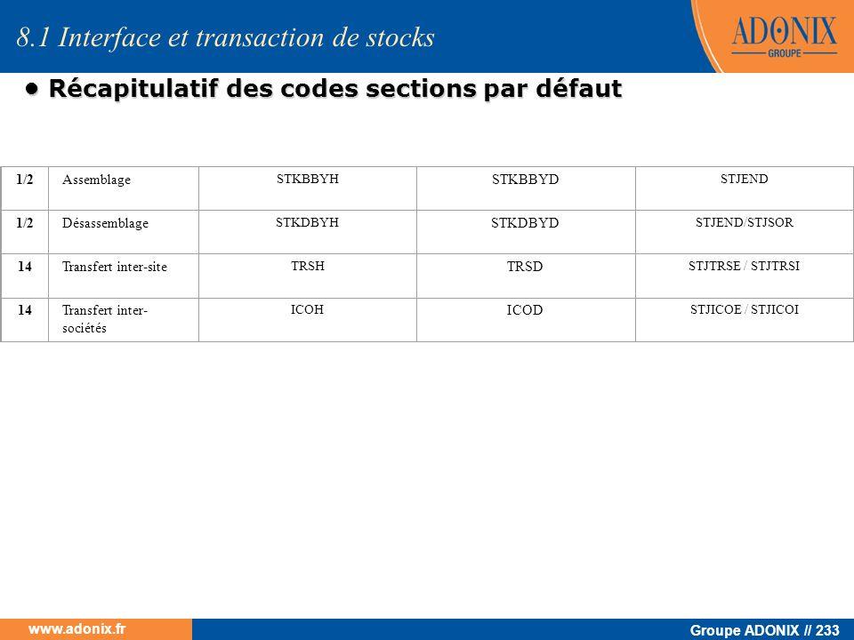 Groupe ADONIX // 233 www.adonix.fr Récapitulatif des codes sections par défaut Récapitulatif des codes sections par défaut 1/2Assemblage STKBBYH STKBB
