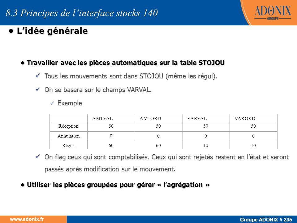 Groupe ADONIX // 235 www.adonix.fr Lidée générale Lidée générale Travailler avec les pièces automatiques sur la table STOJOU Travailler avec les pièce