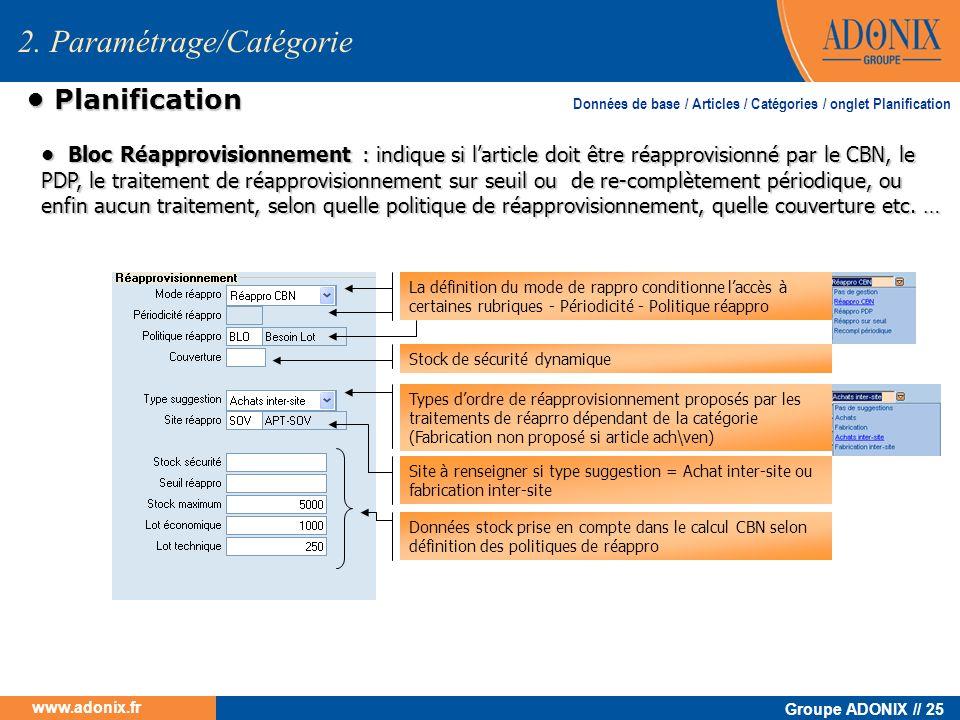 Groupe ADONIX // 25 www.adonix.fr Planification Planification 2. Paramétrage/Catégorie Bloc Réapprovisionnement : indique si larticle doit être réappr