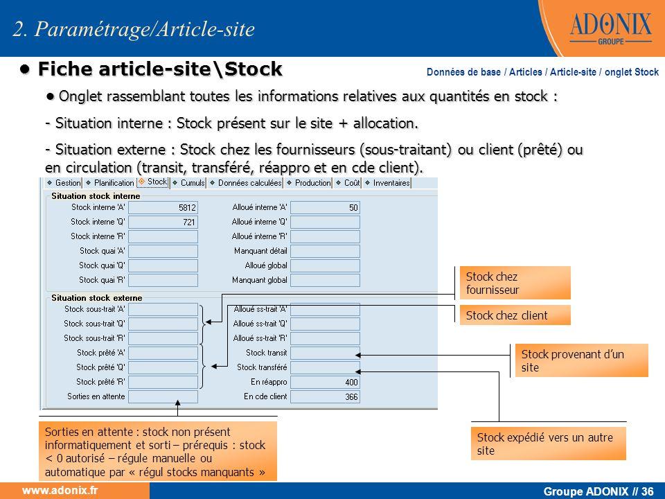 Groupe ADONIX // 36 www.adonix.fr Fiche article-site\Stock Fiche article-site\Stock 2. Paramétrage/Article-site Onglet rassemblant toutes les informat