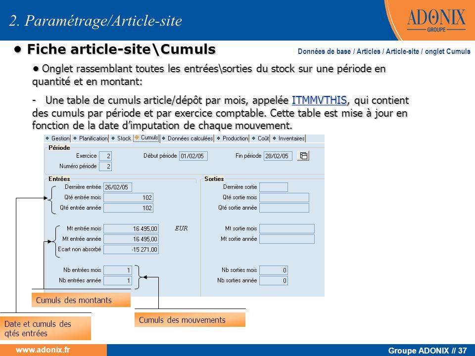 Groupe ADONIX // 37 www.adonix.fr Fiche article-site\Cumuls Fiche article-site\Cumuls 2. Paramétrage/Article-site Onglet rassemblant toutes les entrée